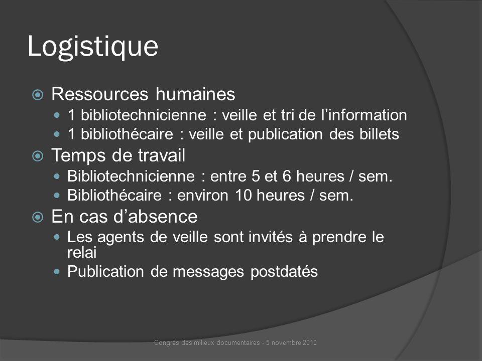 Logistique Ressources humaines 1 bibliotechnicienne : veille et tri de linformation 1 bibliothécaire : veille et publication des billets Temps de travail Bibliotechnicienne : entre 5 et 6 heures / sem.