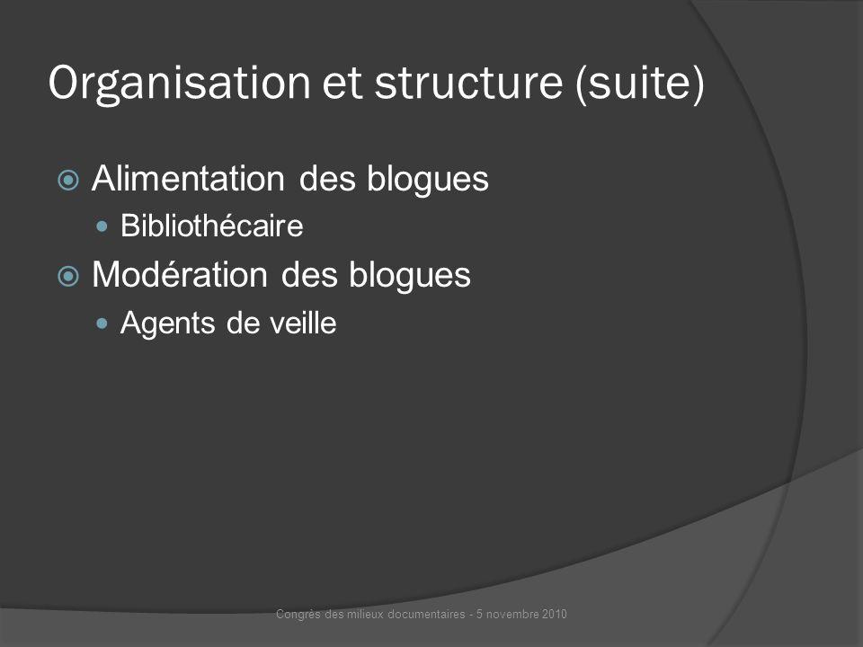 Organisation et structure (suite) Alimentation des blogues Bibliothécaire Modération des blogues Agents de veille Congrès des milieux documentaires - 5 novembre 2010