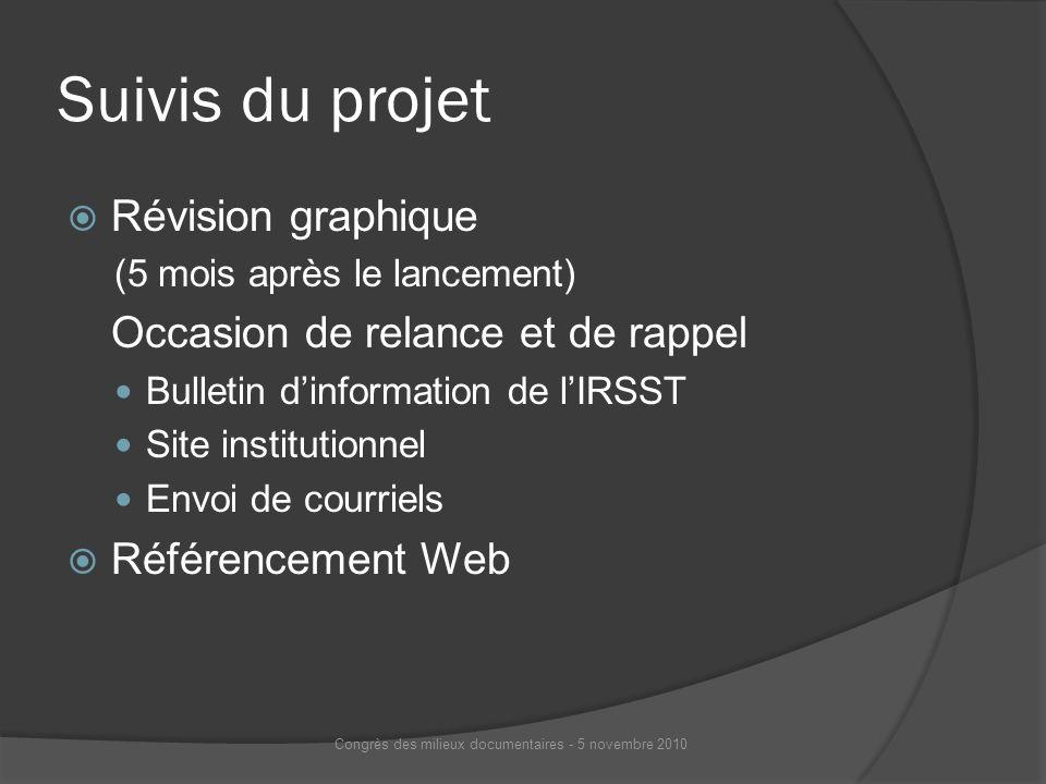 Suivis du projet Révision graphique (5 mois après le lancement) Occasion de relance et de rappel Bulletin dinformation de lIRSST Site institutionnel E