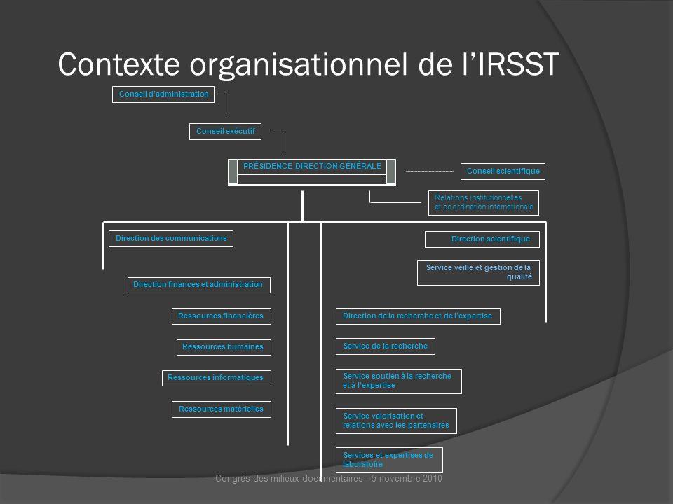 Contexte organisationnel de lIRSST Conseil dadministration Conseil exécutif PRÉSIDENCE-DIRECTION GÉNÉRALE Conseil scientifique Relations institutionne