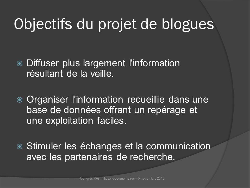 Objectifs du projet de blogues Diffuser plus largement l'information résultant de la veille. Organiser linformation recueillie dans une base de donnée
