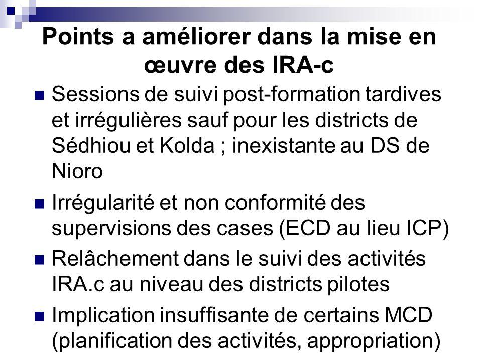 Points a améliorer dans la mise en œuvre des IRA-c Sessions de suivi post-formation tardives et irrégulières sauf pour les districts de Sédhiou et Kol