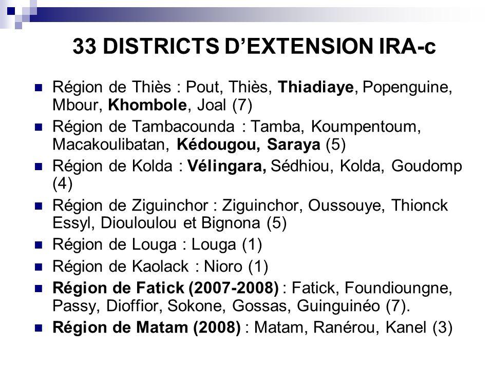 33 DISTRICTS DEXTENSION IRA-c Région de Thiès : Pout, Thiès, Thiadiaye, Popenguine, Mbour, Khombole, Joal (7) Région de Tambacounda : Tamba, Koumpento