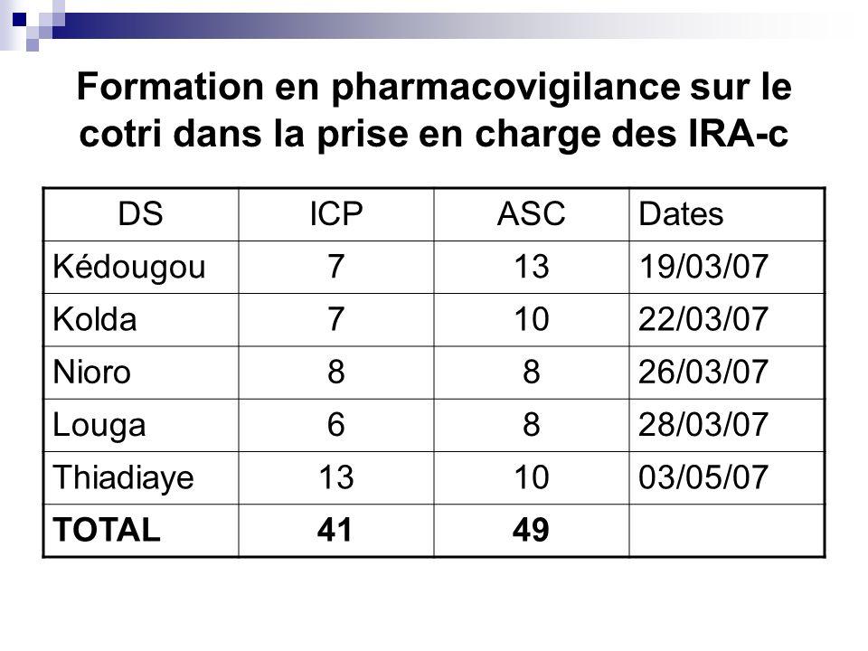 Formation en pharmacovigilance sur le cotri dans la prise en charge des IRA-c DSICPASCDates Kédougou71319/03/07 Kolda71022/03/07 Nioro8826/03/07 Louga