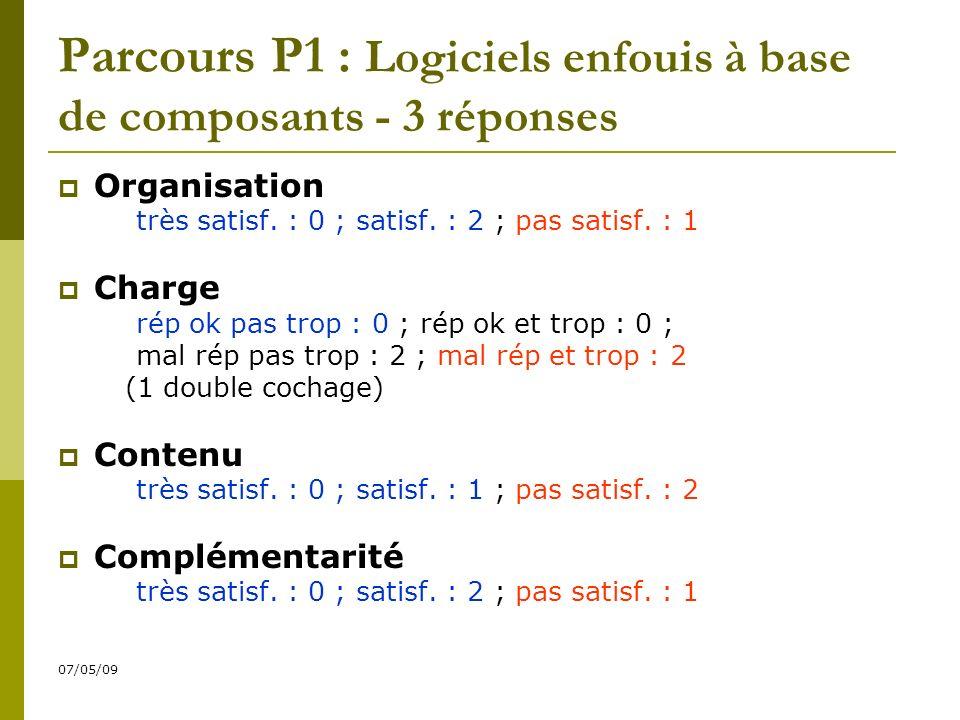 07/05/09 Parcours P1 : Logiciels enfouis à base de composants - 3 réponses Organisation très satisf.