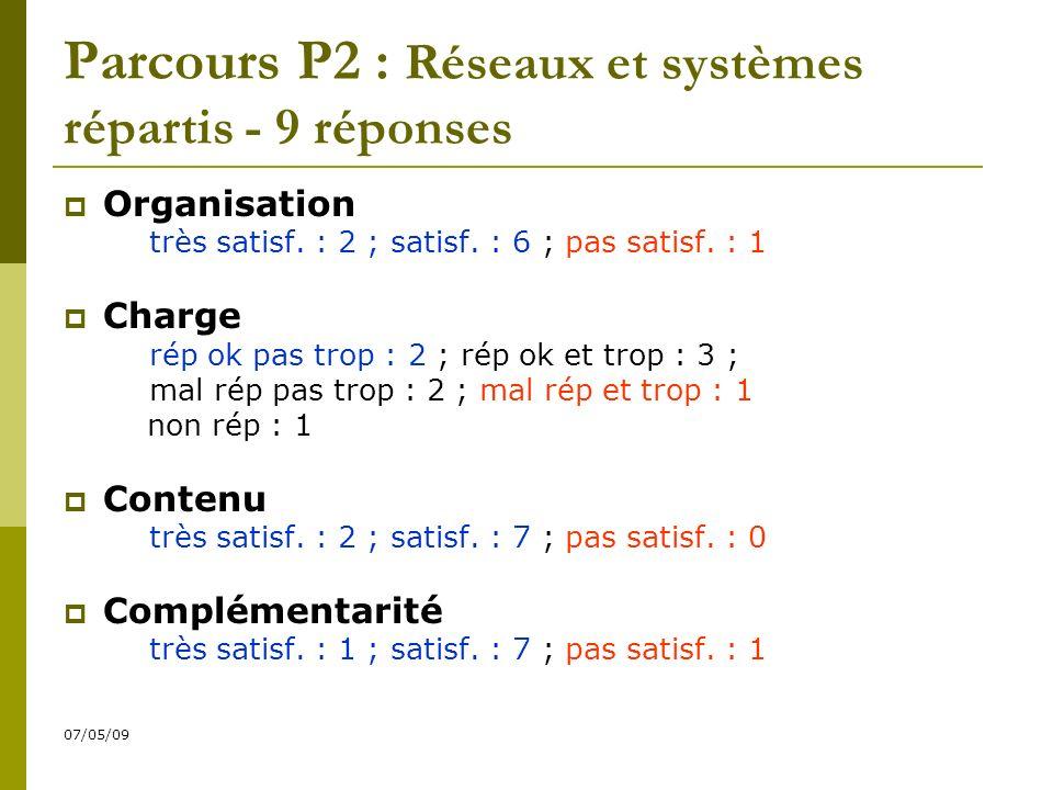 07/05/09 Parcours P2 : Réseaux et systèmes répartis - 9 réponses Organisation très satisf.