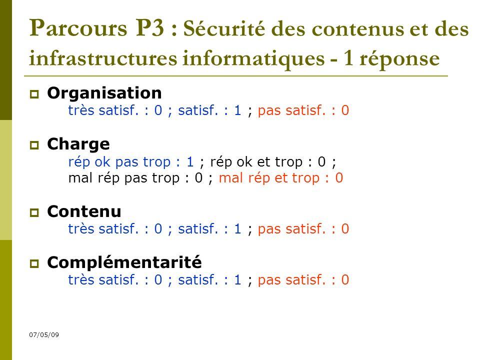 07/05/09 Parcours P3 : Sécurité des contenus et des infrastructures informatiques - 1 réponse Organisation très satisf.