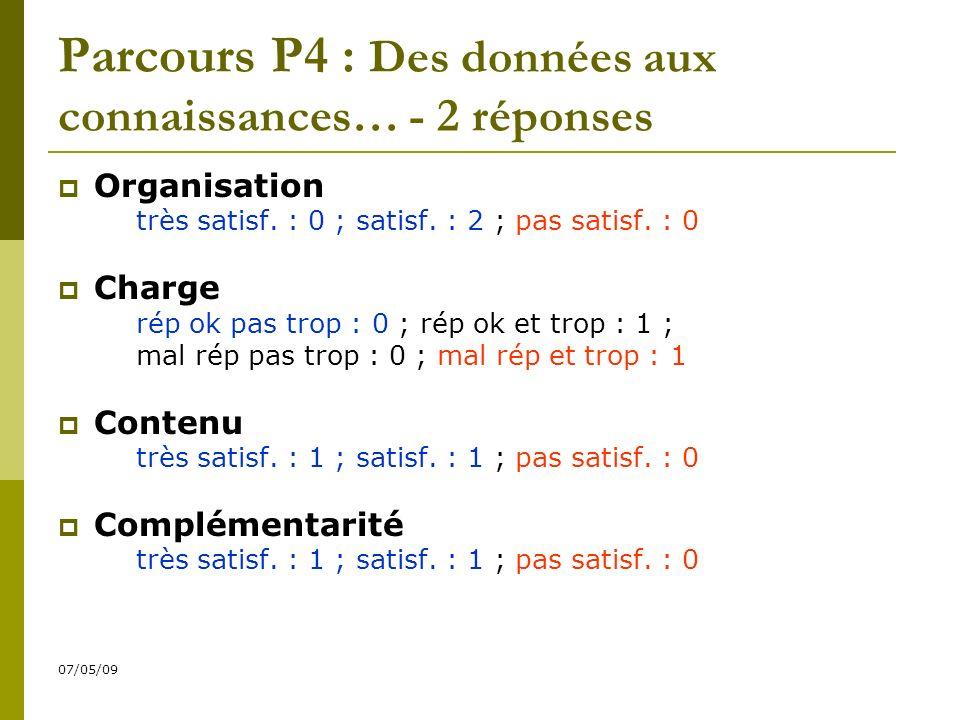 07/05/09 Parcours P4 : Des données aux connaissances… - 2 réponses Organisation très satisf.