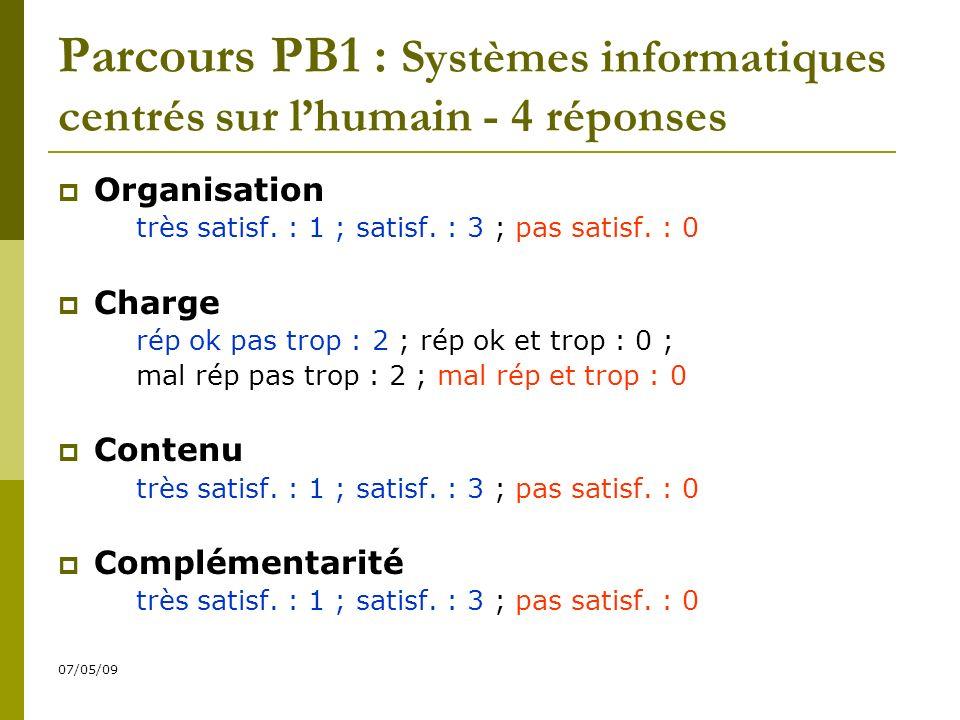 07/05/09 Parcours PB1 : Systèmes informatiques centrés sur lhumain - 4 réponses Organisation très satisf.