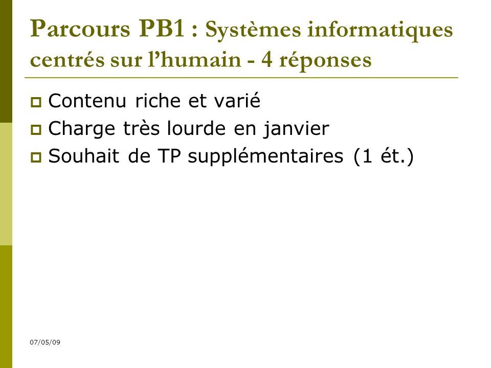 07/05/09 Parcours PB1 : Systèmes informatiques centrés sur lhumain - 4 réponses Contenu riche et varié Charge très lourde en janvier Souhait de TP supplémentaires (1 ét.)