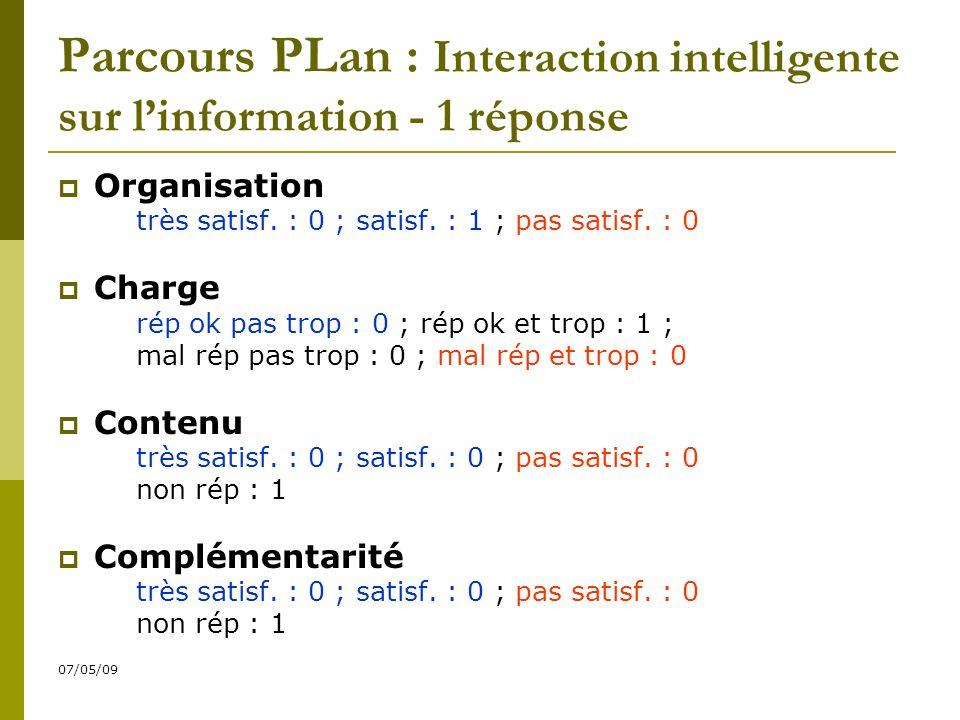 07/05/09 Parcours PLan : Interaction intelligente sur linformation - 1 réponse Organisation très satisf.