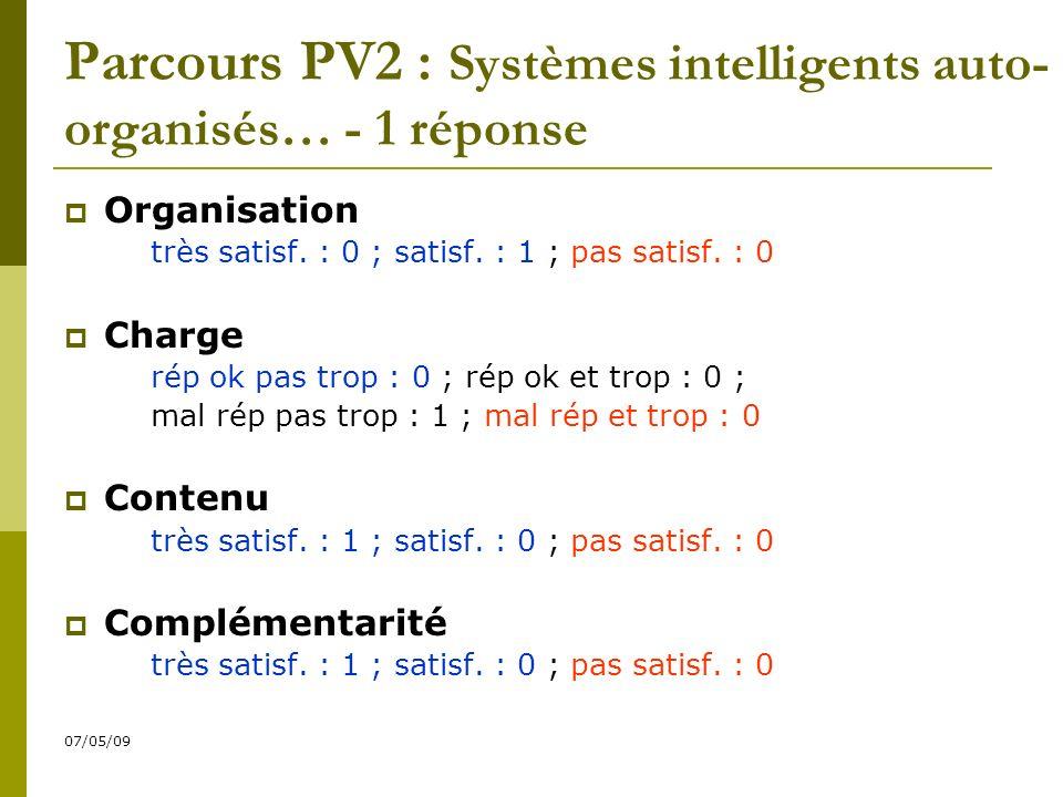 07/05/09 Parcours PV2 : Systèmes intelligents auto- organisés… - 1 réponse Organisation très satisf.