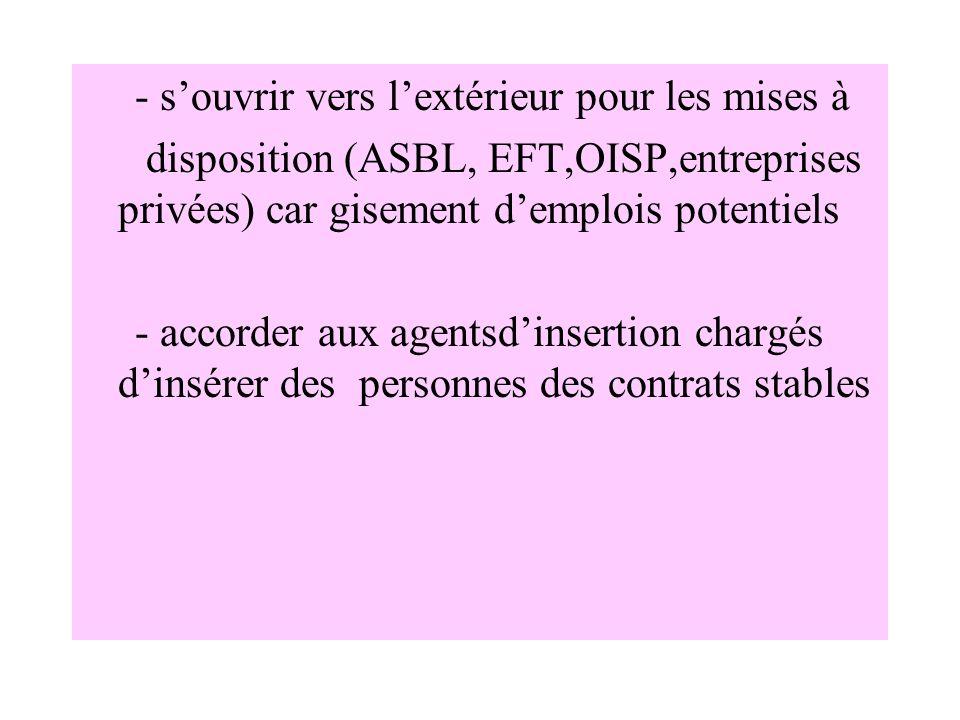 - souvrir vers lextérieur pour les mises à disposition (ASBL, EFT,OISP,entreprises privées) car gisement demplois potentiels - accorder aux agentsdinsertion chargés dinsérer des personnes des contrats stables