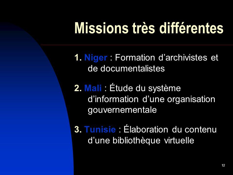 12 Missions très différentes 1. Niger : Formation darchivistes et de documentalistes 2.
