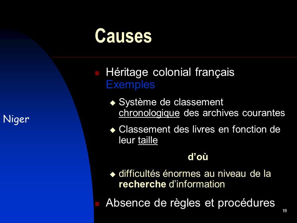 19 Causes Héritage colonial français Exemples Système de classement chronologique des archives courantes Classement des livres en fonction de leur taille doù difficultés énormes au niveau de la recherche dinformation Absence de règles et procédures Niger