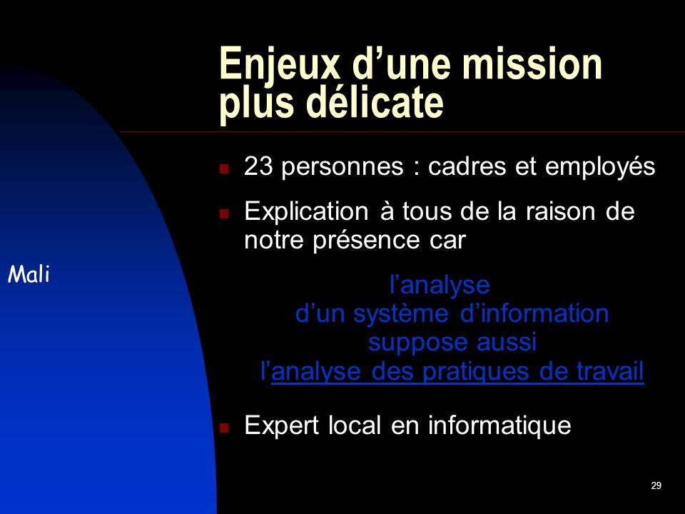 29 Enjeux dune mission plus délicate 23 personnes : cadres et employés Explication à tous de la raison de notre présence car lanalyse dun système dinformation suppose aussi lanalyse des pratiques de travail Expert local en informatique Mali