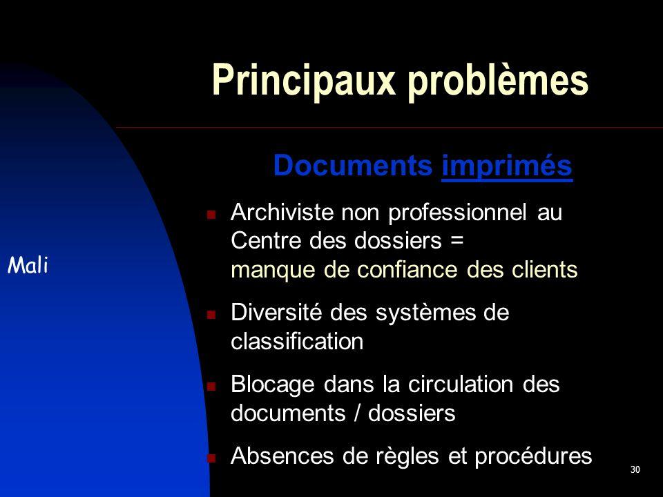 30 Principaux problèmes Documents imprimés Archiviste non professionnel au Centre des dossiers = manque de confiance des clients Diversité des systèmes de classification Blocage dans la circulation des documents / dossiers Absences de règles et procédures Mali