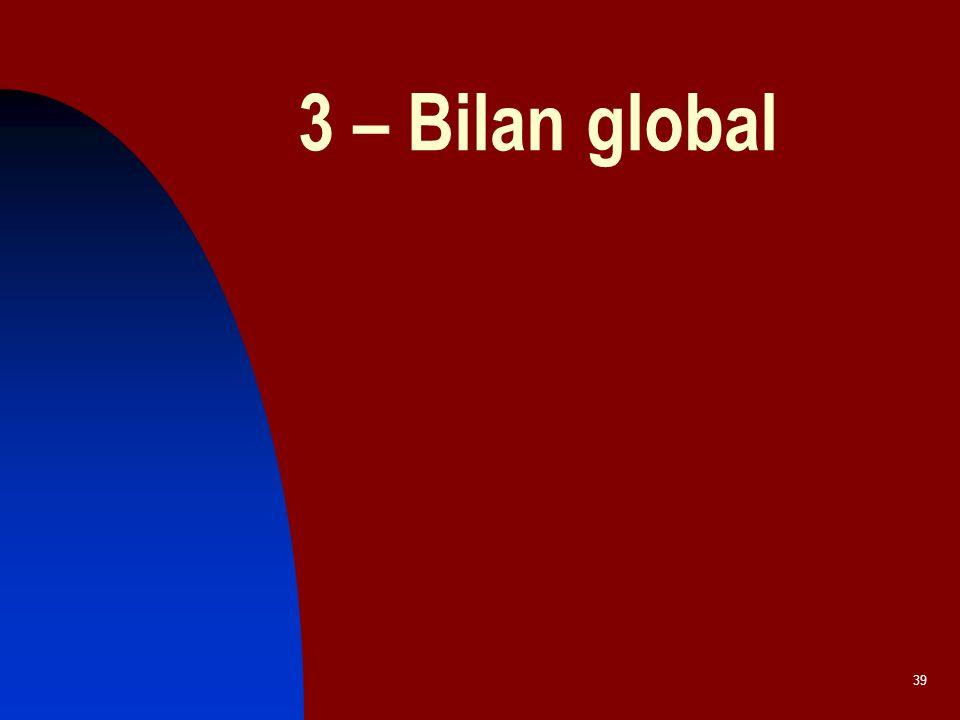 39 3 – Bilan global