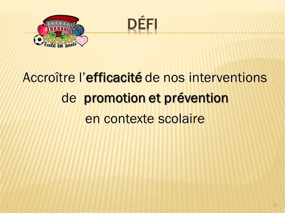 efficacité Accroître lefficacité de nos interventions promotion et prévention de promotion et prévention en contexte scolaire 10