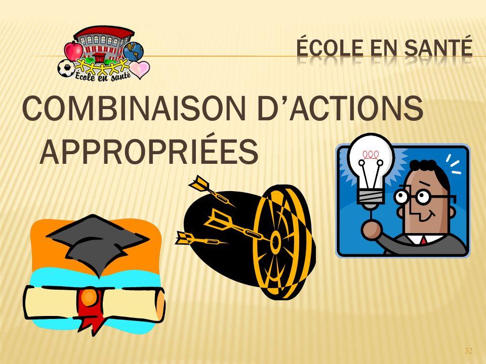COMBINAISON DACTIONS APPROPRIÉES 32