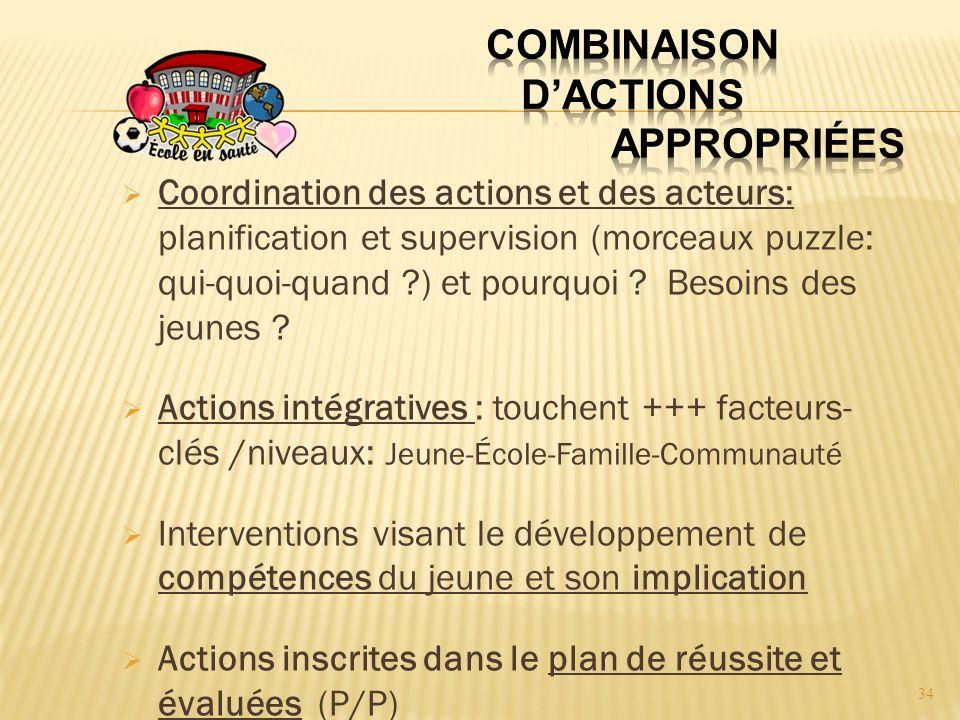 Coordination des actions et des acteurs: planification et supervision (morceaux puzzle: qui-quoi-quand ) et pourquoi .