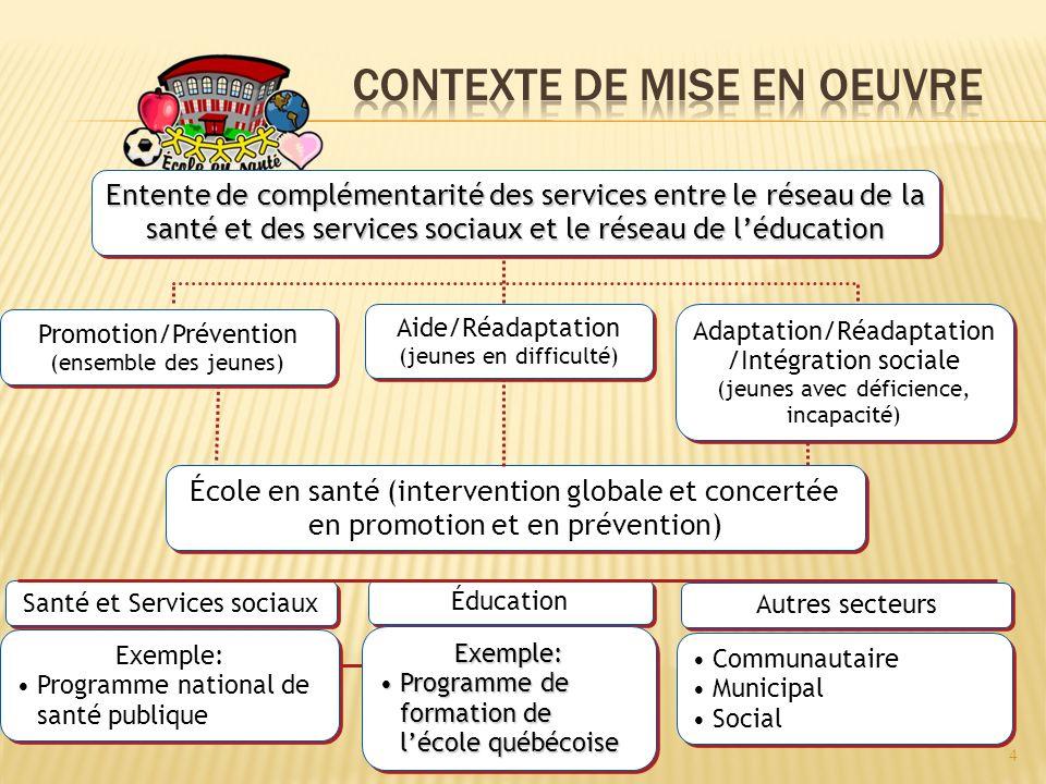 4 Entente de complémentarité des services entre le réseau de la santé et des services sociaux et le réseau de léducation Promotion/Prévention (ensemble des jeunes) Promotion/Prévention Aide/Réadaptation (jeunes en difficulté) Aide/Réadaptation Adaptation/Réadaptation /Intégration sociale (jeunes avec déficience, incapacité) Adaptation/Réadaptation /Intégration sociale (jeunes avec déficience, incapacité) École en santé (intervention globale et concertée en promotion et en prévention) Santé et Services sociaux ÉducationÉducation Autres secteurs Exemple: Programme national de santé publiqueProgramme national de santé publiqueExemple: Exemple: Programme de formation de lécole québécoiseProgramme de formation de lécole québécoiseExemple: CommunautaireCommunautaire MunicipalMunicipal SocialSocial CommunautaireCommunautaire MunicipalMunicipal SocialSocial
