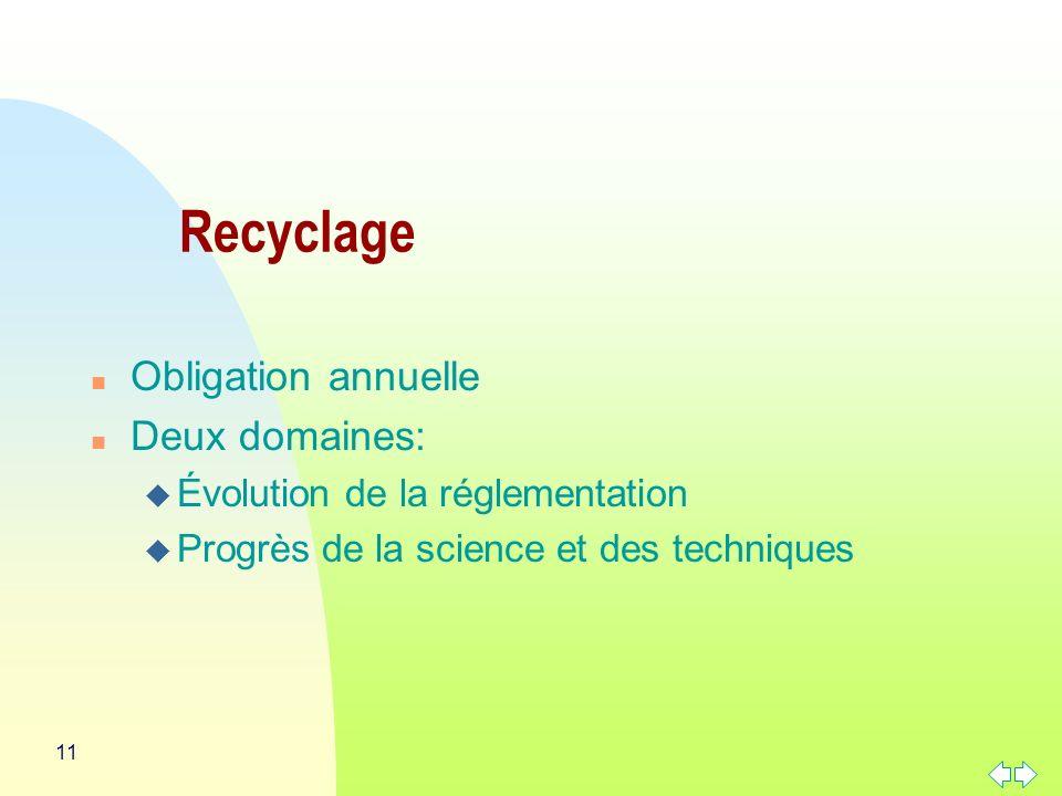 11 n Obligation annuelle n Deux domaines: u Évolution de la réglementation u Progrès de la science et des techniques Recyclage