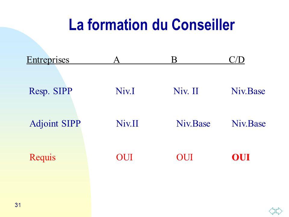 31 La formation du Conseiller EntreprisesABC/D Resp.