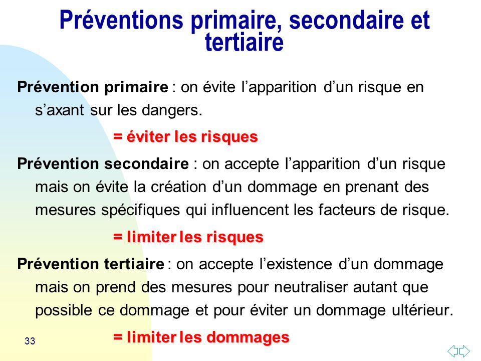 33 Prévention primaire : on évite lapparition dun risque en saxant sur les dangers.