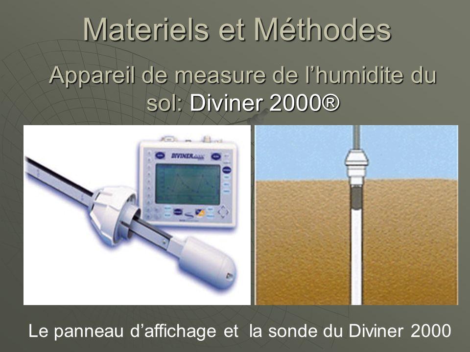 Materiels et Méthodes Appareil de measure de lhumidite du sol: Diviner 2000® Le panneau daffichage et la sonde du Diviner 2000