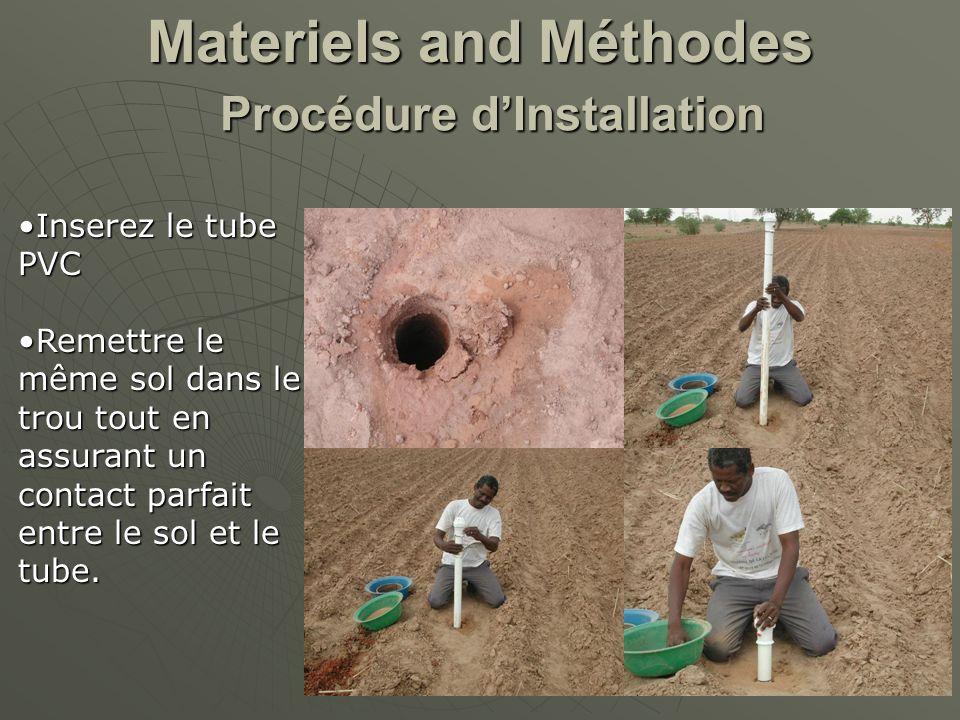 Materiels and Méthodes Procédure dInstallation Inserez le tube PVCInserez le tube PVC Remettre le même sol dans le trou tout en assurant un contact pa