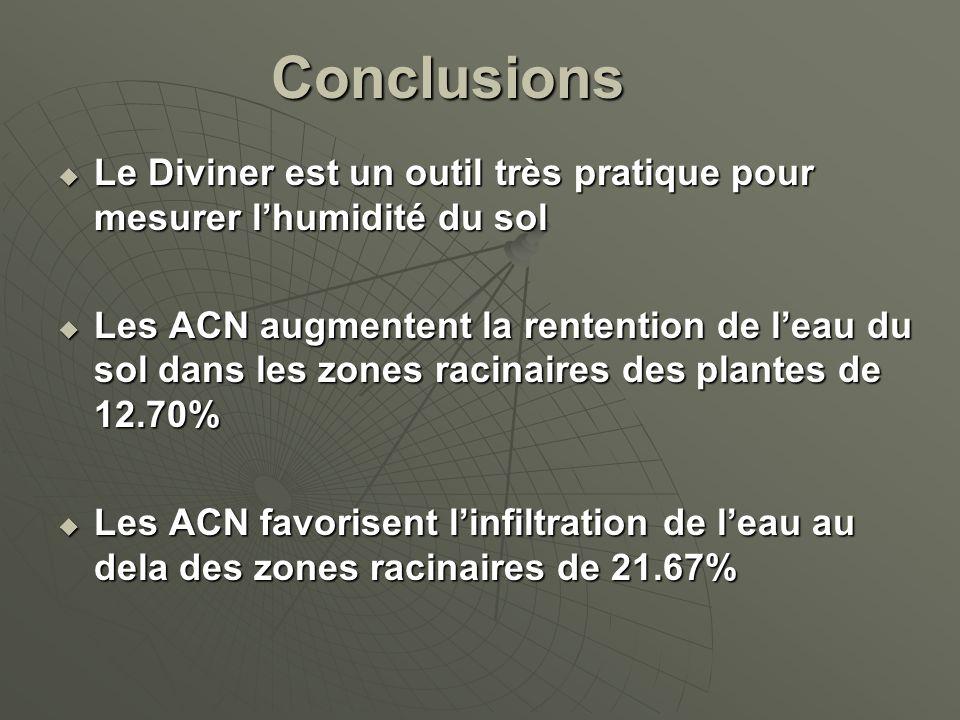 Le Diviner est un outil très pratique pour mesurer lhumidité du sol Le Diviner est un outil très pratique pour mesurer lhumidité du sol Les ACN augmen