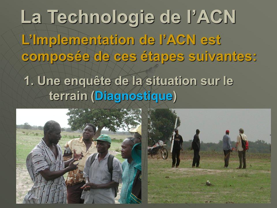 La Technologie de lACN LImplementation de lACN est composée de ces étapes suivantes: 1. Une enquête de la situation sur le terrain (Diagnostique)