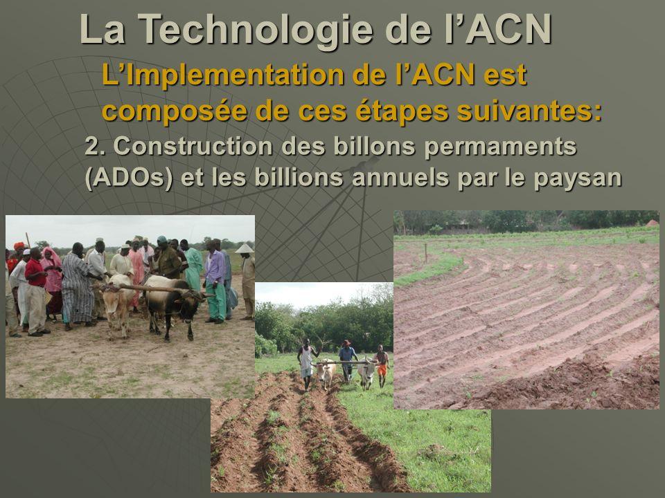La Technologie de lACN 2. Construction des billons permaments (ADOs) et les billions annuels par le paysan LImplementation de lACN est composée de ces