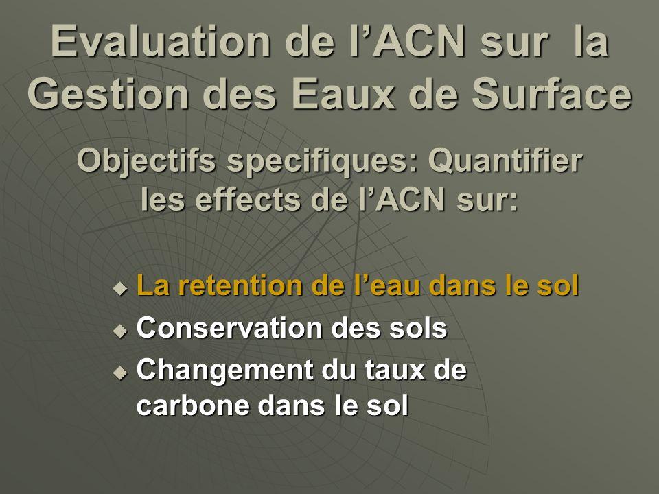 Objectifs specifiques: Quantifier les effects de lACN sur: La retention de leau dans le sol La retention de leau dans le sol Conservation des sols Con