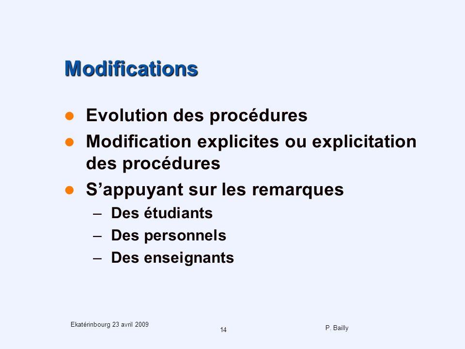 P. Bailly 14 Ekatérinbourg 23 avril 2009 Modifications Evolution des procédures Modification explicites ou explicitation des procédures Sappuyant sur