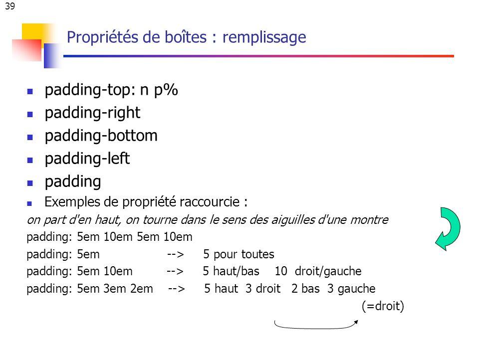 39 Propriétés de boîtes : remplissage padding-top: n p% padding-right padding-bottom padding-left padding Exemples de propriété raccourcie : on part d en haut, on tourne dans le sens des aiguilles d une montre padding: 5em 10em 5em 10em padding: 5em --> 5 pour toutes padding: 5em 10em --> 5 haut/bas 10 droit/gauche padding: 5em 3em 2em --> 5 haut 3 droit 2 bas 3 gauche (=droit)