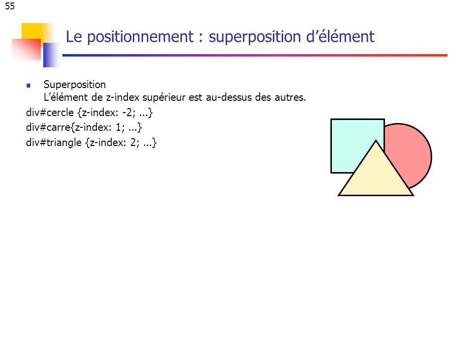 55 Le positionnement : superposition délément Superposition Lélément de z-index supérieur est au-dessus des autres.
