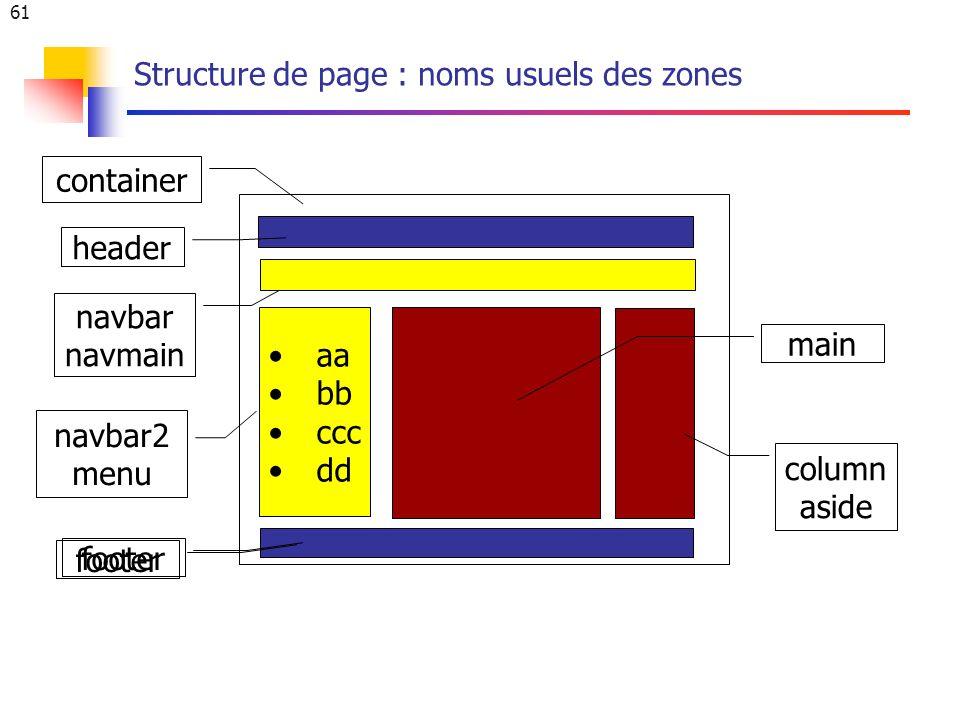 61 Structure de page : noms usuels des zones aa bb ccc dd header footer container navbar navmain footer navbar2 menu main column aside