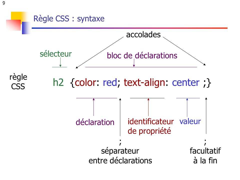 30 Les pseudo-classes et les pseudo-éléments Différencie différents états d un élément Pseudo-classes d ancre (élément a) pour les états des liens a:link --> lien standard a:visited--> lien visité (cliqué) a:hover --> lien pointé a:active --> lien pendant le clic Exemple : a:link {color: red;} a:hover, a:active {text-decoration:underline ; color: gray;} Pseudo-éléments (ici appliqués à l élément p) p:first-line {font-variant: small-caps;} 1re ligne des paragraphes p:first-letter {font-size:2em;color:red;} 1re lettre des paragraphes Pseudo-classe first-child (1er élément enfant d un autre élément) a:first-child {font-variant: small-caps;} si a est un 1er enfant p:first-child em { font-weight : bold } si em est dans un p est un 1er enfant Respecter cet ordre dans les règles de style !