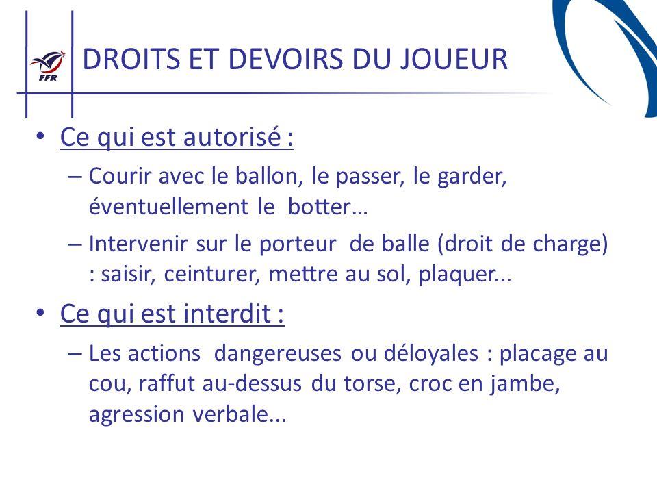 DROITS ET DEVOIRS DU JOUEUR Ce qui est autorisé : – Courir avec le ballon, le passer, le garder, éventuellement le botter… – Intervenir sur le porteur