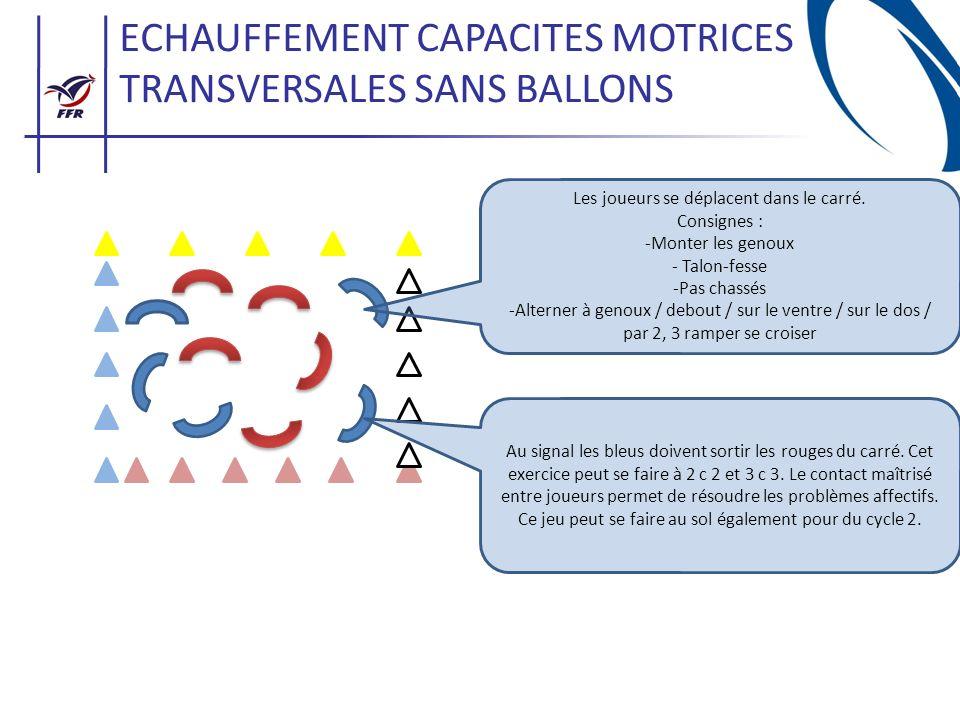 ECHAUFFEMENT CAPACITES MOTRICES TRANSVERSALES SANS BALLONS Les joueurs se déplacent dans le carré. Consignes : -Monter les genoux - Talon-fesse -Pas c