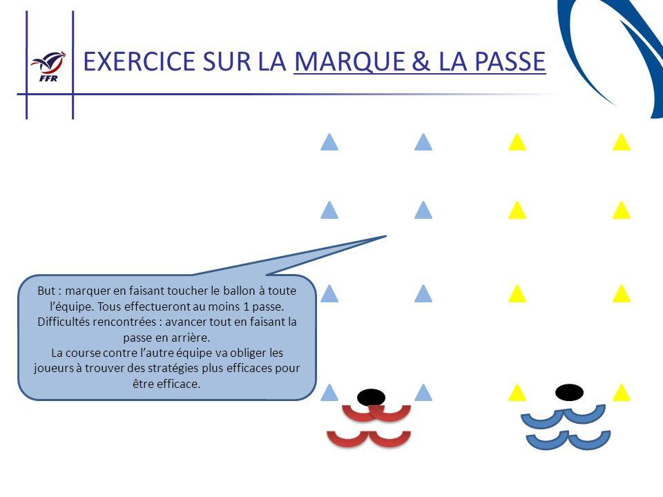 EXERCICE SUR LA MARQUE & LA PASSE But : marquer en faisant toucher le ballon à toute léquipe. Tous effectueront au moins 1 passe. Difficultés rencontr