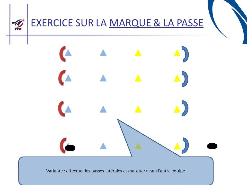 EXERCICE SUR LA MARQUE & LA PASSE Variante : effectuer les passes latérales et marquer avant lautre équipe