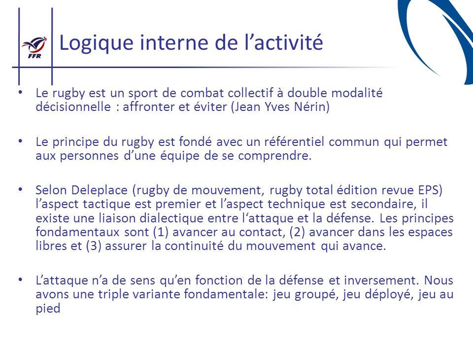 Logique interne de lactivité Le rugby est un sport de combat collectif à double modalité décisionnelle : affronter et éviter (Jean Yves Nérin) Le prin