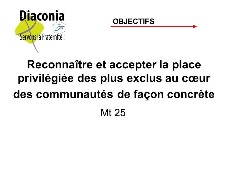 Reconnaître et accepter la place privilégiée des plus exclus au cœur des communautés de façon concrète Mt 25 OBJECTIFS
