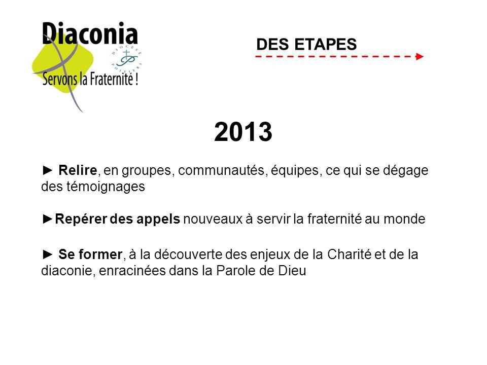 Ascension 2013 Temps fort national à Lourdes, pour partager entre diocèses des avancées et des initiatives.