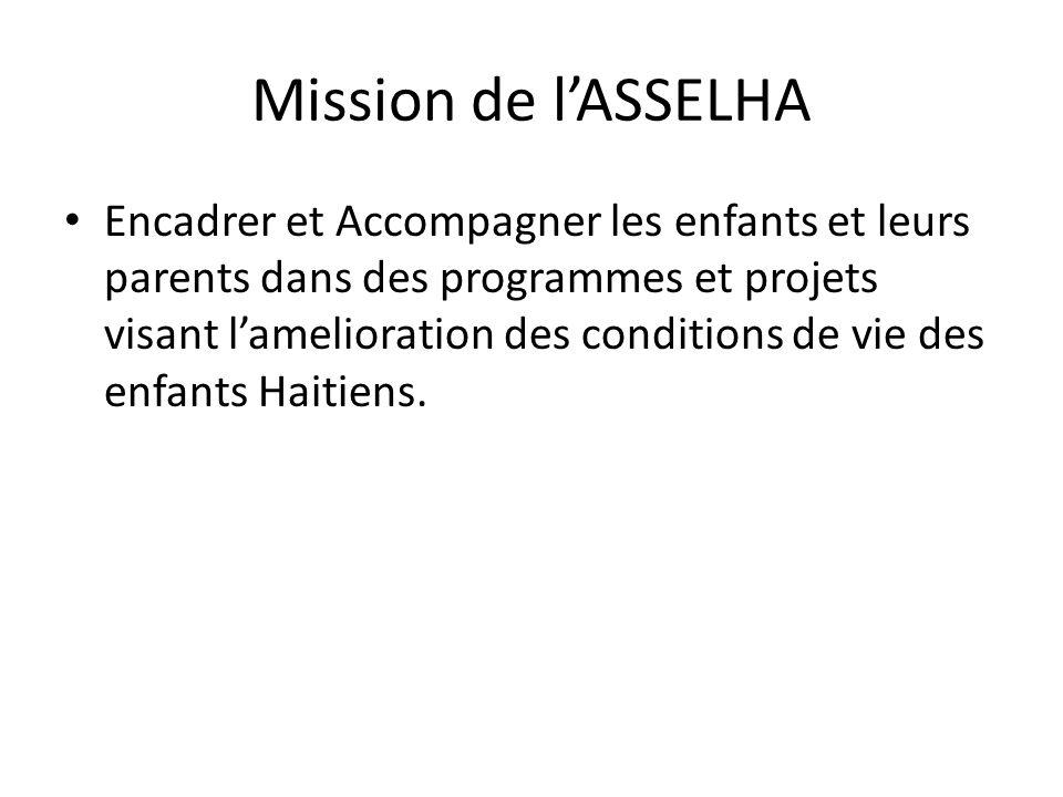 Mission de lASSELHA Encadrer et Accompagner les enfants et leurs parents dans des programmes et projets visant lamelioration des conditions de vie des