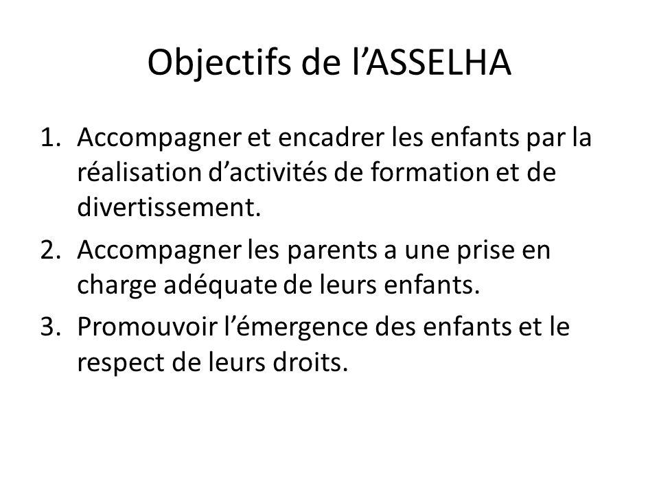 Objectifs de lASSELHA 1.Accompagner et encadrer les enfants par la réalisation dactivités de formation et de divertissement. 2.Accompagner les parents