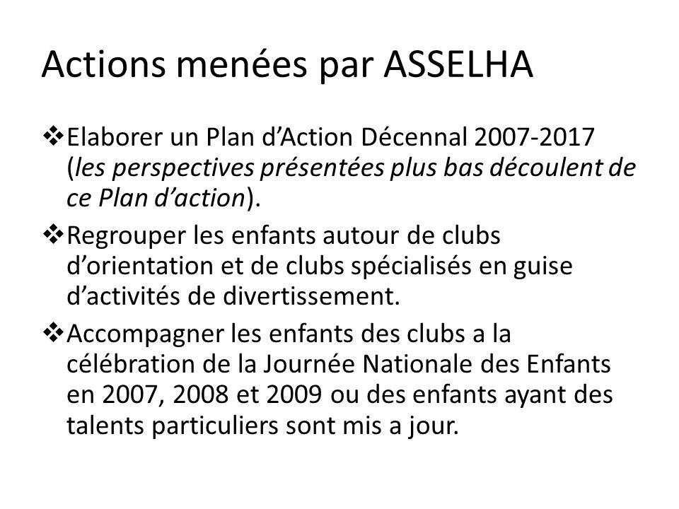 Actions menées par ASSELHA Elaborer un Plan dAction Décennal 2007-2017 (les perspectives présentées plus bas découlent de ce Plan daction). Regrouper